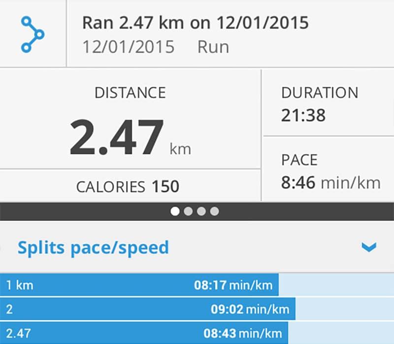 Jog: 2.47km, 150 calories burned