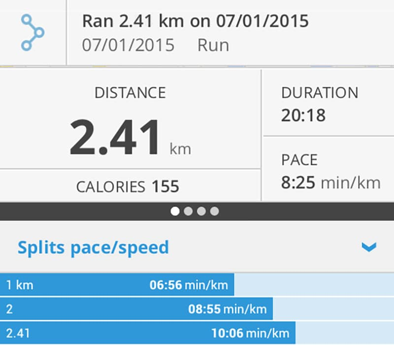 Jog: 2.41km, 155 calories burned