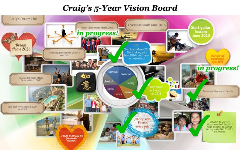 Craig Scott's 5-Year Vision Board