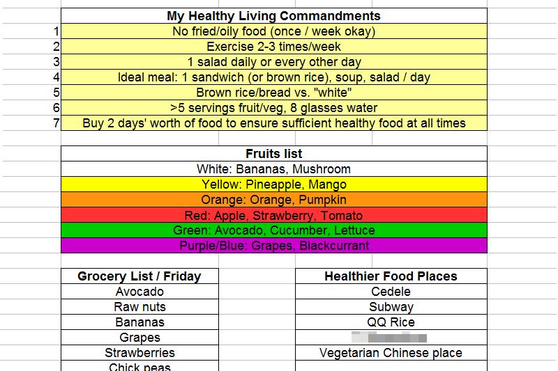 Healthy Living Guidebook