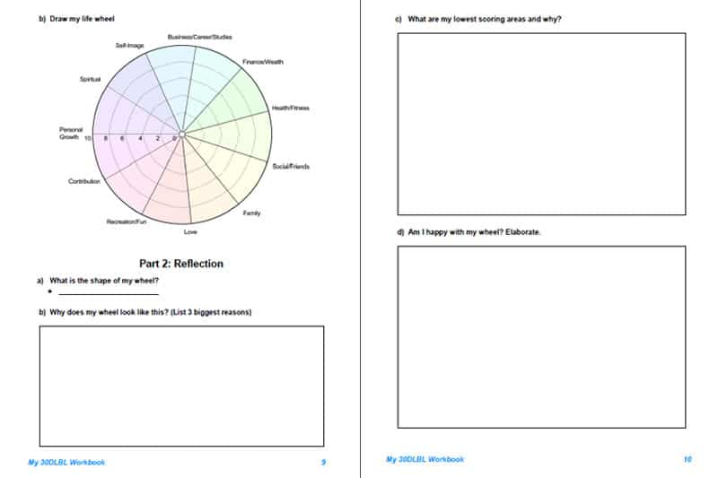 30DLBL Workbook: Life Wheel