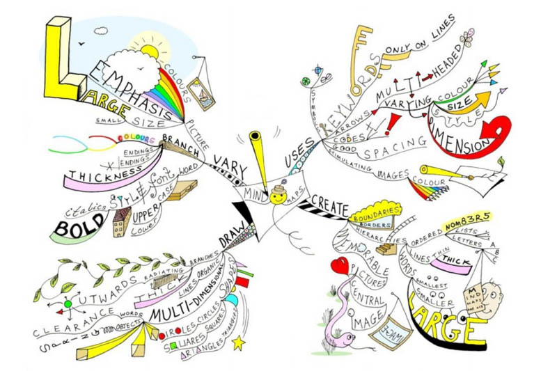 the creative process by amy from the salvage collection