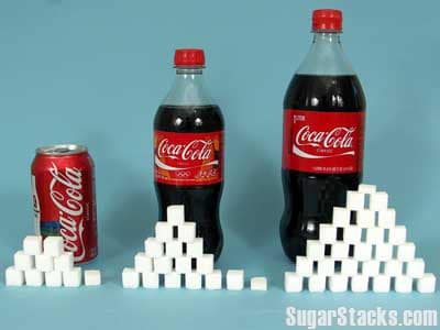 Sugar in Coca-Cola, in sugar cube form