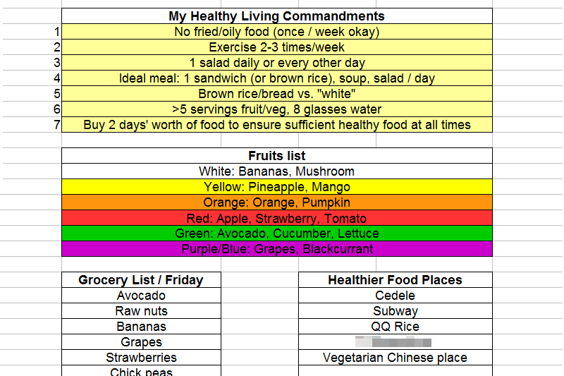 Healthy Living Guidebook