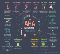 The Aha Moments: How People Realize What to Do in Life [Infographic]