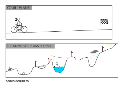 Your Plans vs. Universe's Plans For You [Infographic]