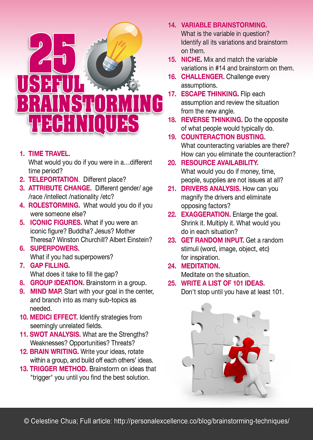 Brainstorming Techniques Manifesto