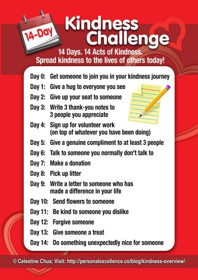 Kindness Challenge Manifesto