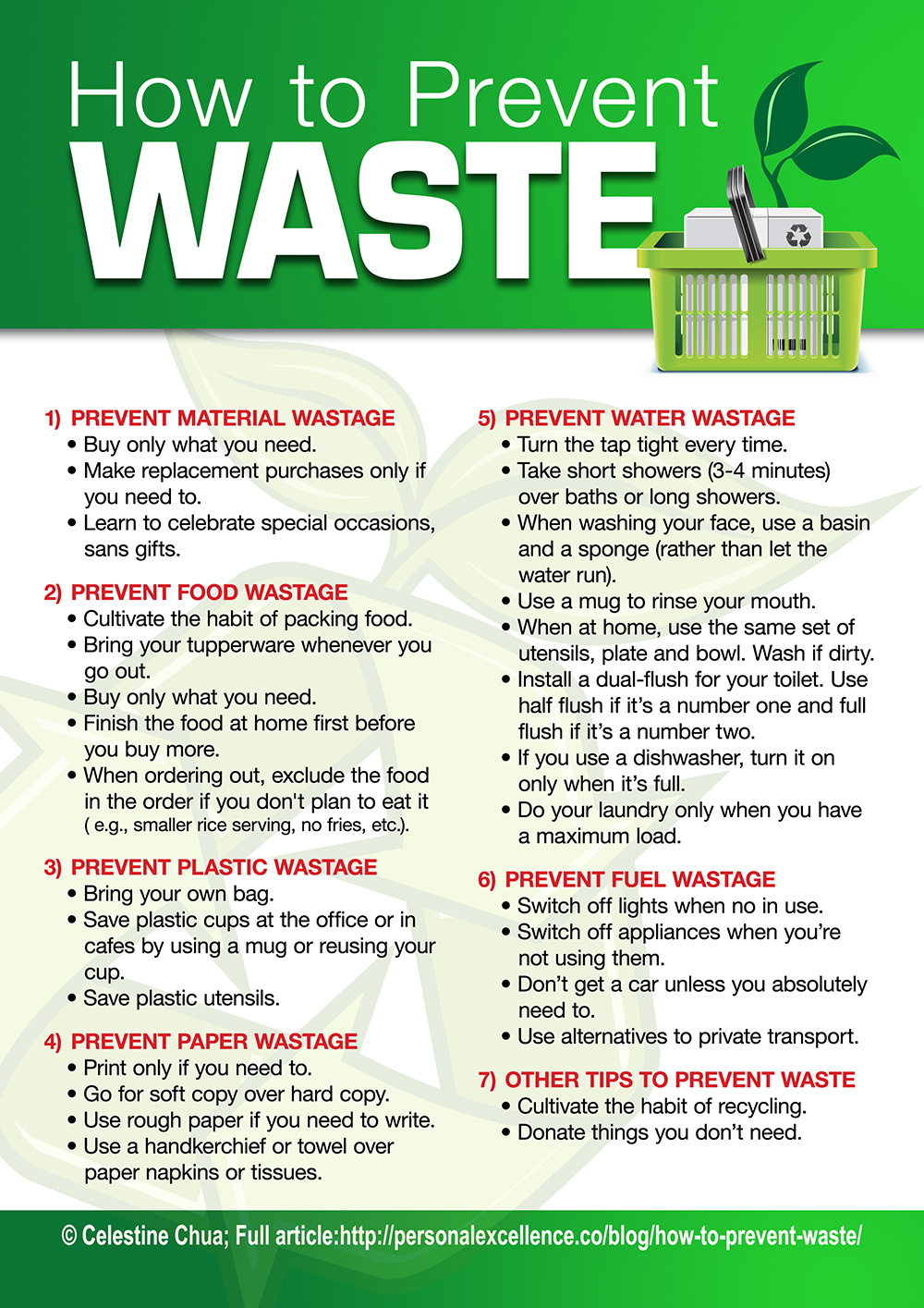 How To Prevent Waste Manifesto