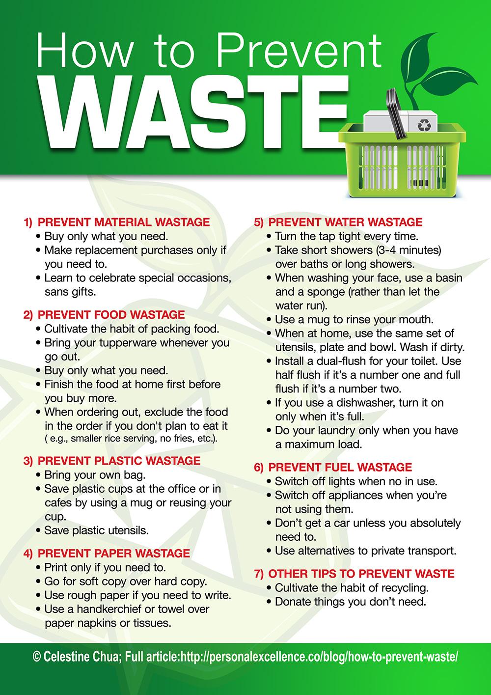 How To Prevent Waste Manifesto