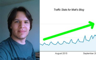 Matt Leyva and his blog traffic growth